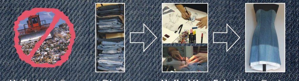 Felelősségvállalás - Rethy-Fashion | BLOG
